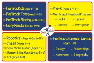 Fas Trac Kids - Homestead Business Directory