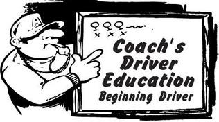 Learn to drive at Coachs Driver Education in Avon, IN. Safe and defensive driving habits. Avon, Indiana traffic laws and the rules of the road. Driver's Ed, whether it's a requirement or not, can benefit all drivers. Other Driving Schools and Drivers Ed Nearby. Roadmaster Drivers School Of Indian INC. Bluff Rd. Indianapolis, IN Location: State Road , Avon, , IN.